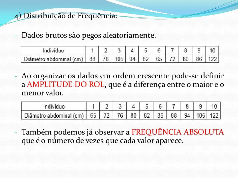 - Após organização dos dados e ordem crescente, podemos agrupar os dados em intervalos para diminuirmos o tamanho da nossa tabela.