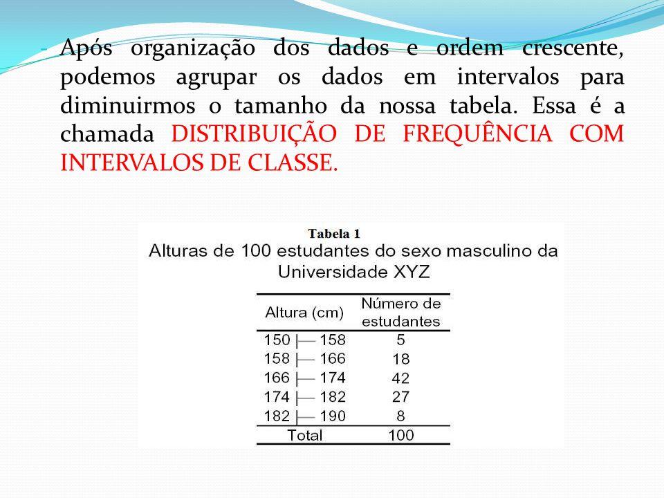 III. TIPOS DE GRÁFICOS 1) Histograma: