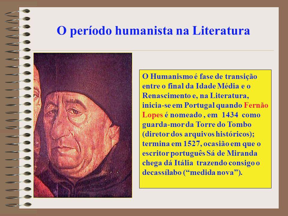 Idade Média x Renascimento Política, Economia e Sociedade Feudalismo x Mercantilismo Nobreza x Burguesia Cavalaria x Marinha Vida Cultural Religião x Ciência Espiritualismo x Materialismo Teocentrismo x Antropocentrismo