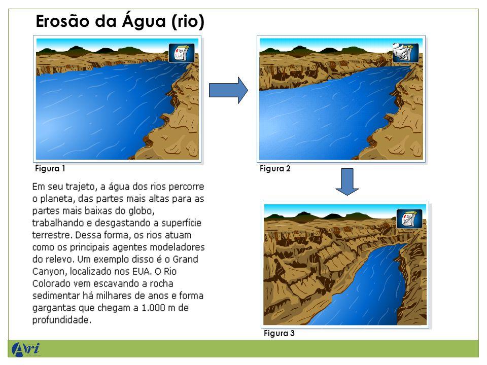 Erosão da Água (rio) Figura 1Figura 2 Figura 3