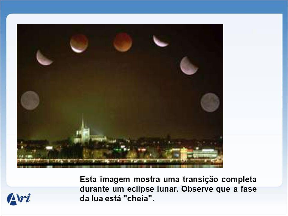 Esta imagem mostra uma transição completa durante um eclipse lunar. Observe que a fase da lua está