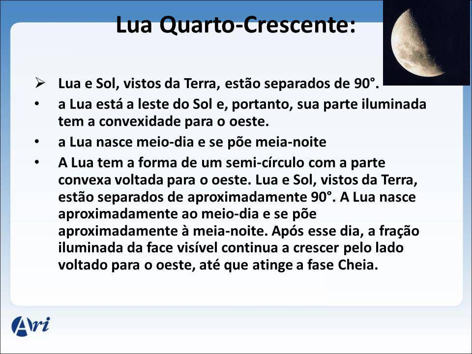 Lua Quarto-Crescente: Lua e Sol, vistos da Terra, estão separados de 90°. a Lua está a leste do Sol e, portanto, sua parte iluminada tem a convexidade