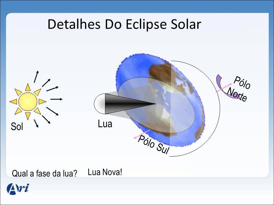 Pólo Sul Pólo Norte Detalhes Do Eclipse Solar Sol Lua Qual a fase da lua? Lua Nova!