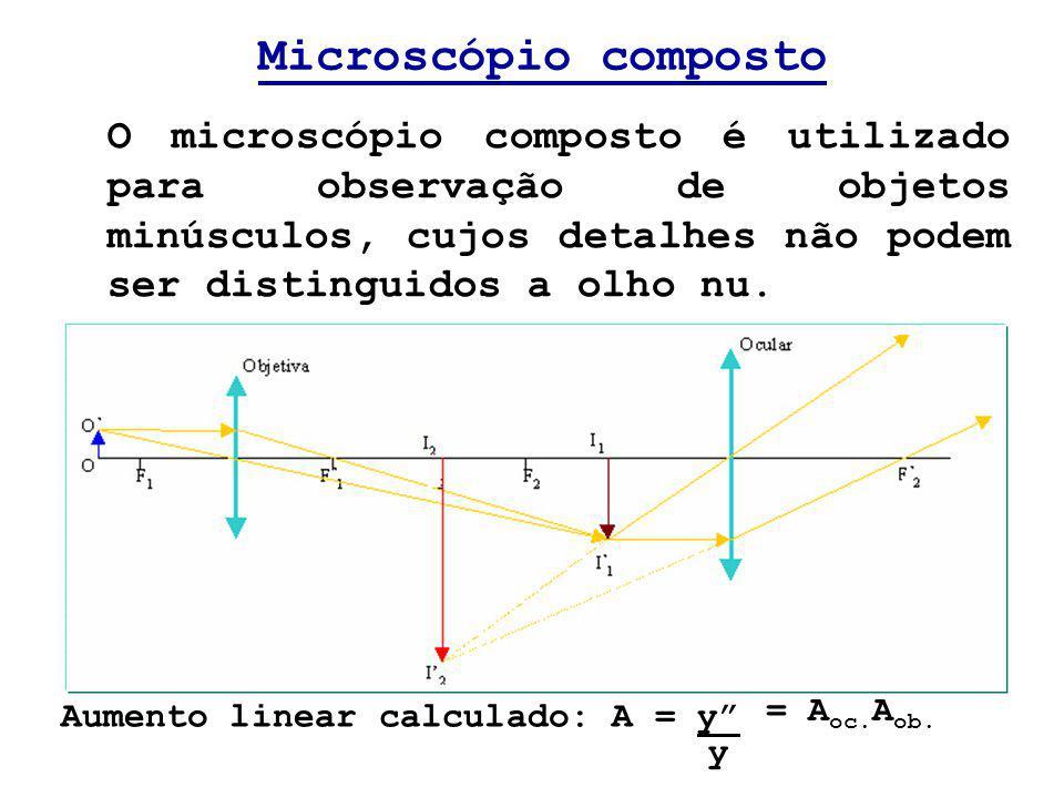 Microscópio composto O microscópio composto é utilizado para observação de objetos minúsculos, cujos detalhes não podem ser distinguidos a olho nu. Au