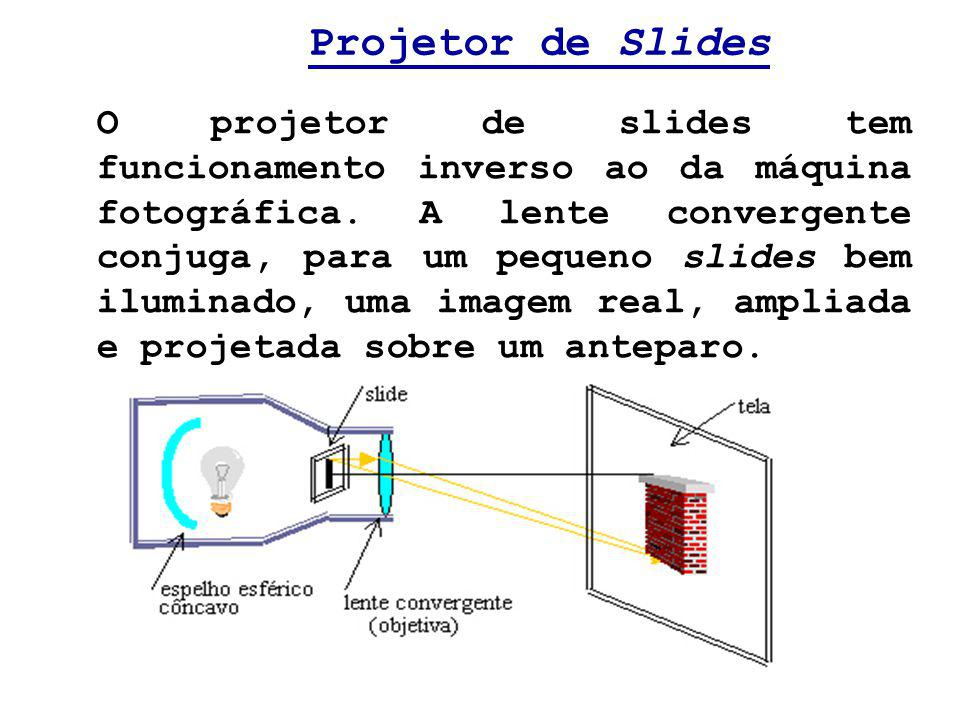 Projetor de Slides O projetor de slides tem funcionamento inverso ao da máquina fotográfica. A lente convergente conjuga, para um pequeno slides bem i