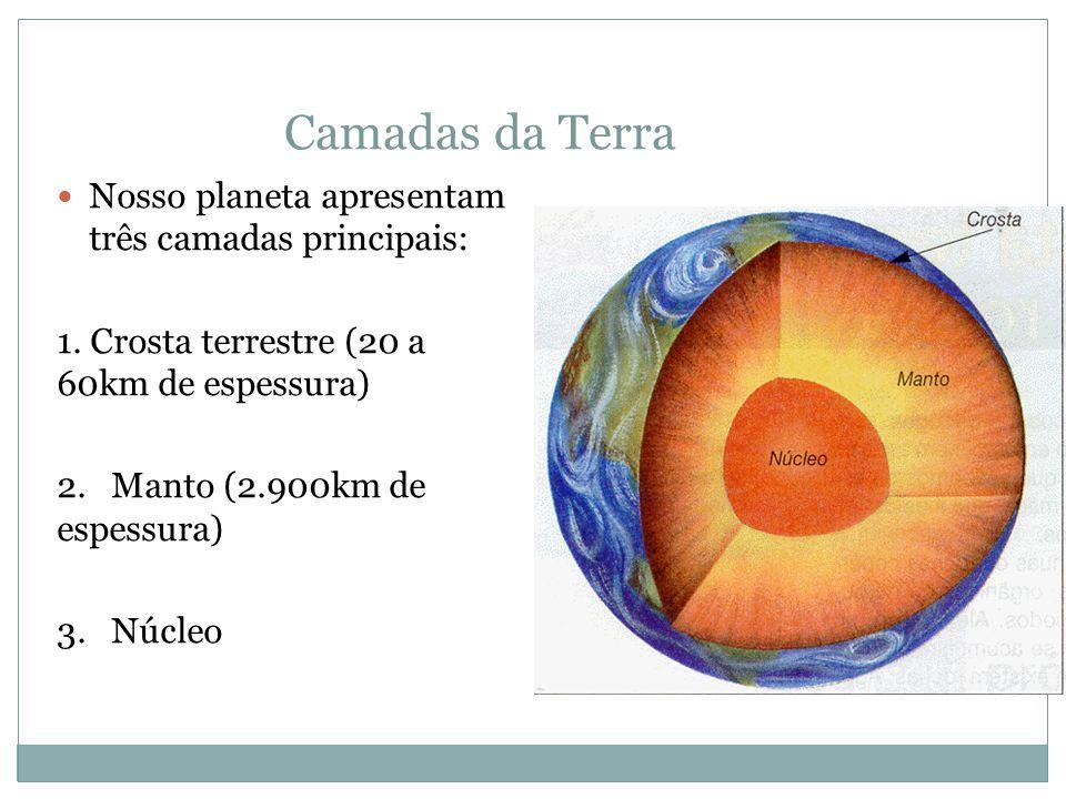 Camadas da Terra Nosso planeta apresentam três camadas principais: 1.