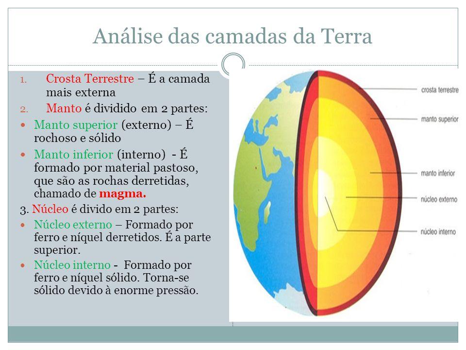 Análise das camadas da Terra 1.Crosta Terrestre – É a camada mais externa 2.