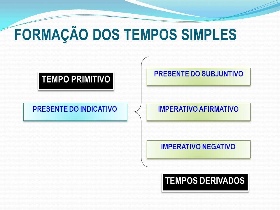 FORMAÇÃO DOS TEMPOS SIMPLES PRESENTE DO INDICATIVO PRESENTE DO SUBJUNTIVO IMPERATIVO AFIRMATIVO IMPERATIVO NEGATIVO TEMPO PRIMITIVO TEMPOS DERIVADOS