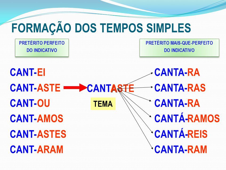 FORMAÇÃO DOS TEMPOS SIMPLES PRETÉRITO PERFEITO DO INDICATIVO PRETÉRITO PERFEITO DO INDICATIVO CANT- EI ASTE OU AMOS ASTES ARAM A CANTA ASTE PRETÉRITO MAIS-QUE-PERFEITO DO INDICATIVO PRETÉRITO MAIS-QUE-PERFEITO DO INDICATIVO CANTA- CANTÁ- CANTA- RA RAS RA RAMOS REIS RAM TEMA