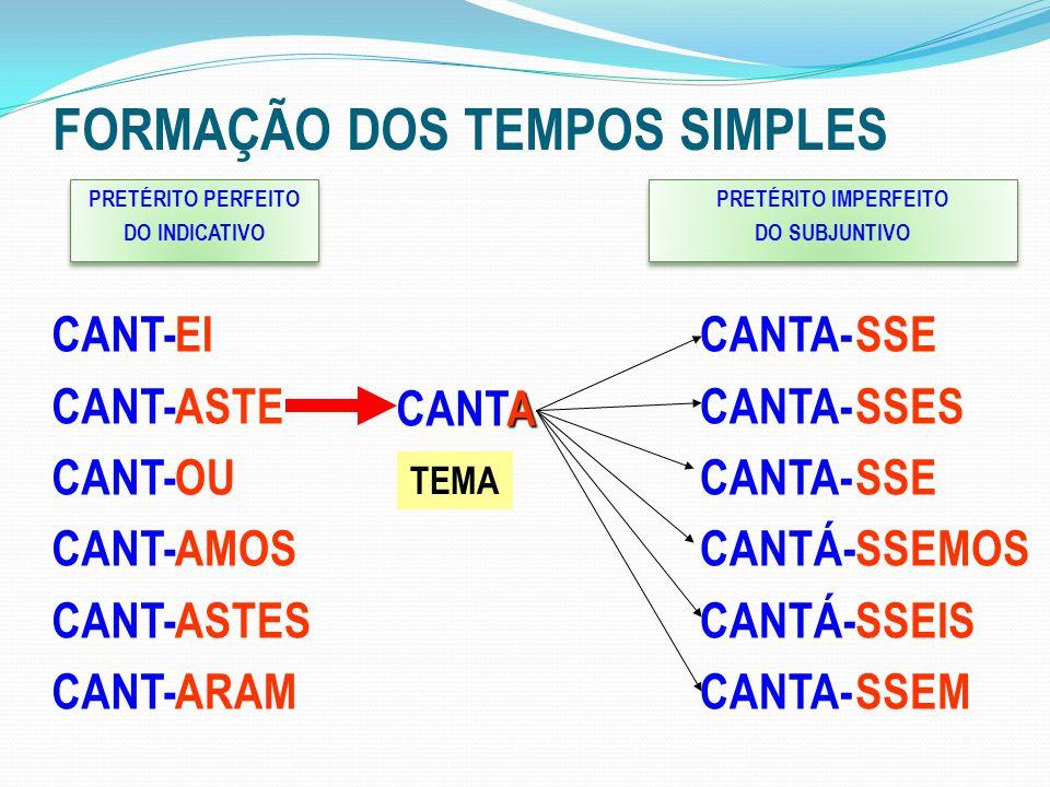 FORMAÇÃO DOS TEMPOS SIMPLES PRETÉRITO PERFEITO DO INDICATIVO PRETÉRITO PERFEITO DO INDICATIVO CANT- EI ASTE OU AMOS ASTES ARAM A CANTA PRETÉRITO IMPERFEITO DO SUBJUNTIVO PRETÉRITO IMPERFEITO DO SUBJUNTIVO CANTA- CANTÁ- CANTA- SSE SSES SSE SSEMOS SSEIS SSEM TEMA