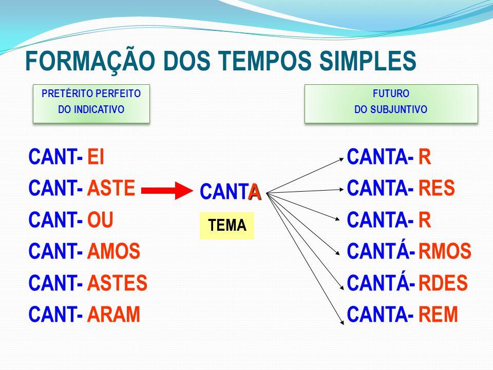 FORMAÇÃO DOS TEMPOS SIMPLES PRETÉRITO PERFEITO DO INDICATIVO PRETÉRITO PERFEITO DO INDICATIVO CANT- EI ASTE OU AMOS ASTES ARAM A CANTA FUTURO DO SUBJUNTIVO FUTURO DO SUBJUNTIVO CANTA- CANTÁ- CANTA- R RES R RMOS RDES REM TEMA