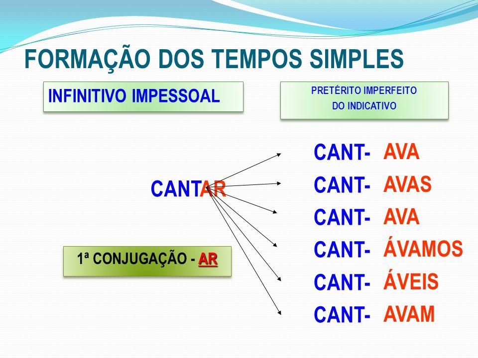 FORMAÇÃO DOS TEMPOS SIMPLES INFINITIVO IMPESSOAL CANTAR PRETÉRITO IMPERFEITO DO INDICATIVO PRETÉRITO IMPERFEITO DO INDICATIVO CANT- AVA AVAS AVA ÁVAMOS ÁVEIS AVAM AR 1ª CONJUGAÇÃO - AR