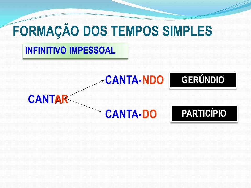 FORMAÇÃO DOS TEMPOS SIMPLES INFINITIVO IMPESSOAL A CANTAR CANTA- NDO DO GERÚNDIO PARTICÍPIO