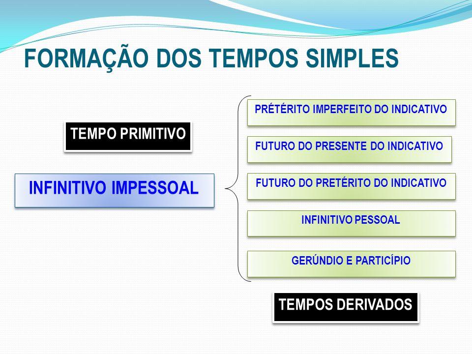FORMAÇÃO DOS TEMPOS SIMPLES INFINITIVO IMPESSOAL FUTURO DO PRESENTE DO INDICATIVO FUTURO DO PRETÉRITO DO INDICATIVO INFINITIVO PESSOAL TEMPO PRIMITIVO TEMPOS DERIVADOS GERÚNDIO E PARTICÍPIO PRÉTÉRITO IMPERFEITO DO INDICATIVO