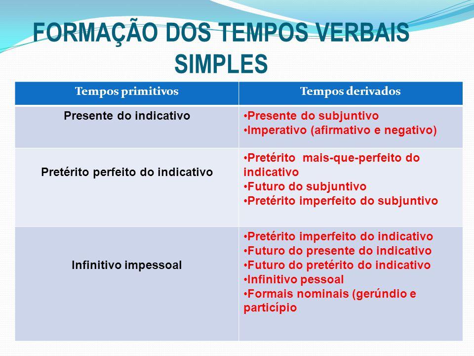 FORMAÇÃO DOS TEMPOS VERBAIS SIMPLES Tempos primitivosTempos derivados Presente do indicativoPresente do subjuntivo Imperativo (afirmativo e negativo)