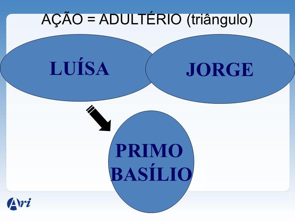 LUÍSA JORGE PRIMO BASÍLIO AÇÃO = ADULTÉRIO (triângulo)