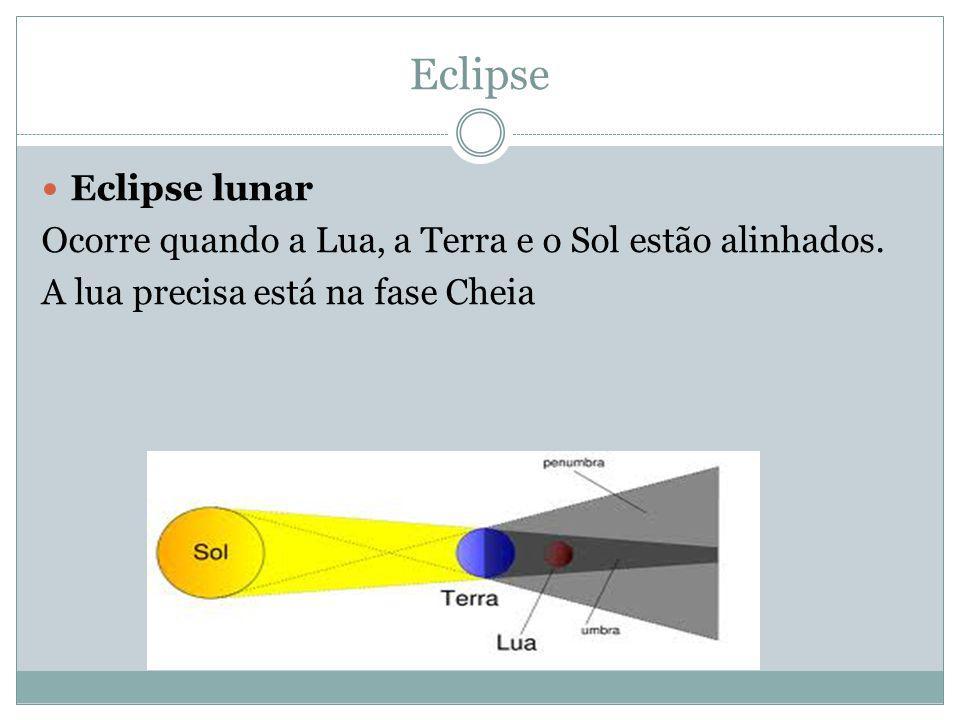Eclipse Eclipse lunar Ocorre quando a Lua, a Terra e o Sol estão alinhados. A lua precisa está na fase Cheia