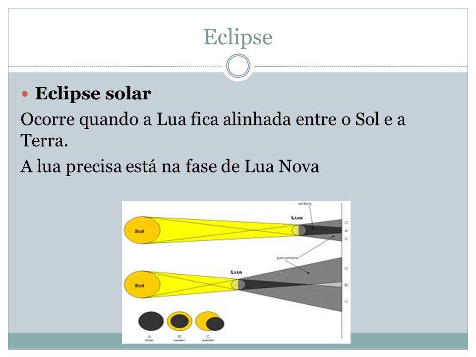 Eclipse Eclipse solar Ocorre quando a Lua fica alinhada entre o Sol e a Terra. A lua precisa está na fase de Lua Nova