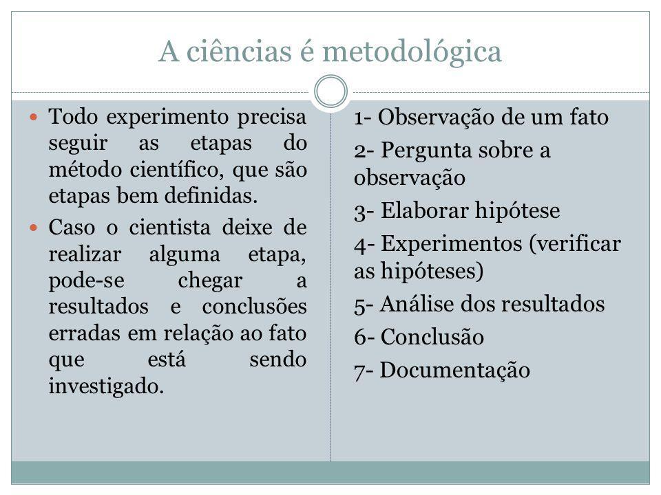 A ciências é metodológica Todo experimento precisa seguir as etapas do método científico, que são etapas bem definidas. Caso o cientista deixe de real