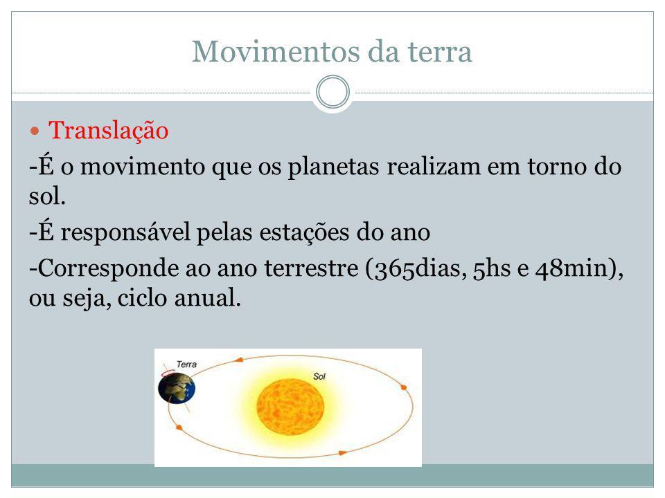 Movimentos da terra Translação -É o movimento que os planetas realizam em torno do sol. -É responsável pelas estações do ano -Corresponde ao ano terre