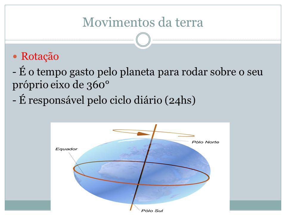 Movimentos da terra Rotação - É o tempo gasto pelo planeta para rodar sobre o seu próprio eixo de 360° - É responsável pelo ciclo diário (24hs)