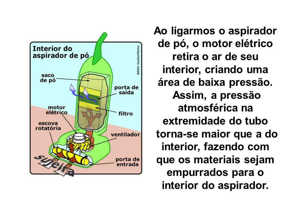 Ao ligarmos o aspirador de pó, o motor elétrico retira o ar de seu interior, criando uma área de baixa pressão. Assim, a pressão atmosférica na extrem