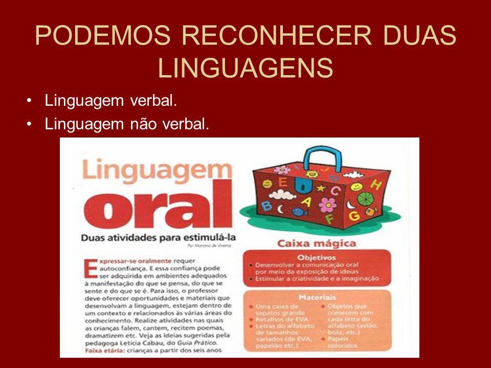 PODEMOS RECONHECER DUAS LINGUAGENS Linguagem verbal. Linguagem não verbal.