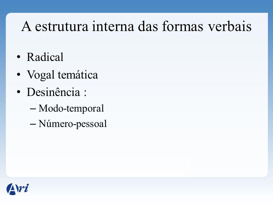 A estrutura interna das formas verbais Radical Vogal temática Desinência : – Modo-temporal – Número-pessoal