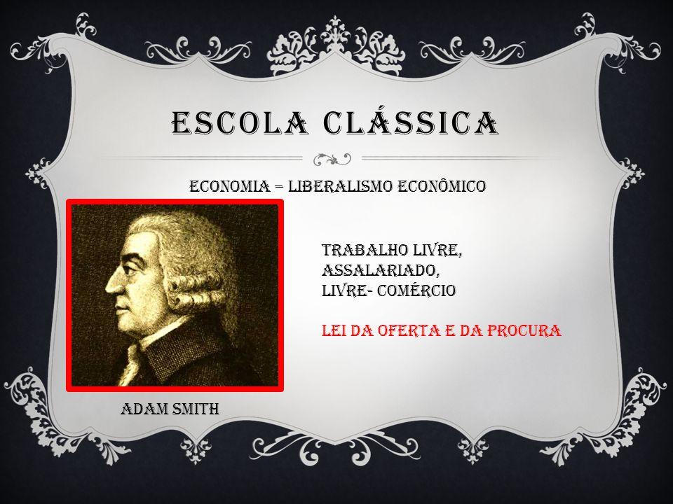 ESCOLA CLÁSSICA Economia – liberalismo econômico Adam smith Trabalho livre, Assalariado, Livre- comércio Lei da oferta e da procura