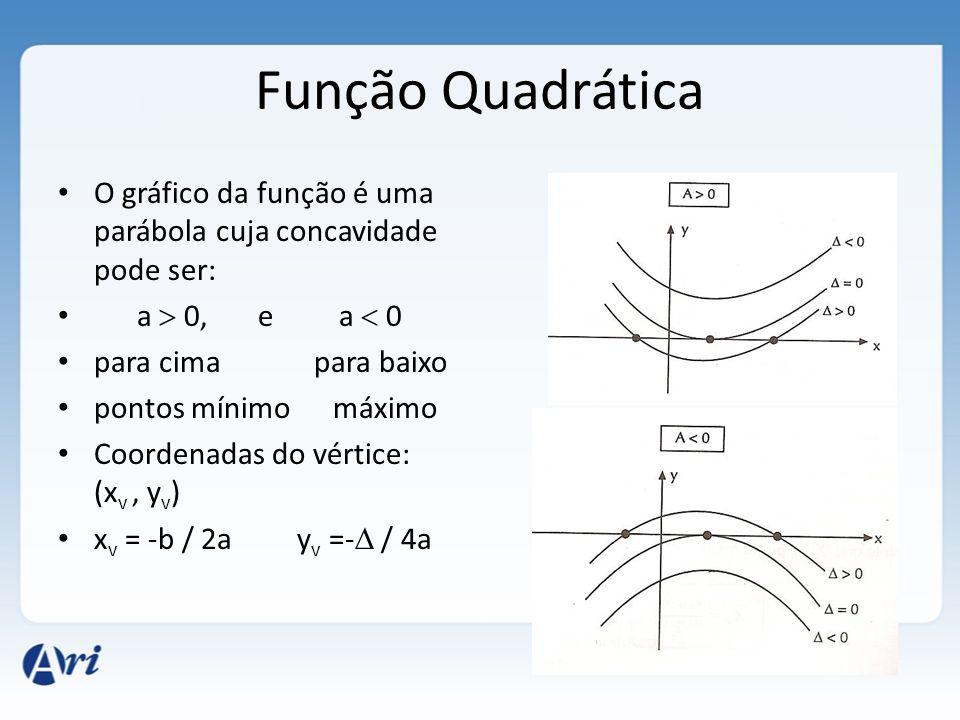 Função Quadrática O gráfico da função é uma parábola cuja concavidade pode ser: a 0, e a 0 para cima para baixo pontos mínimo máximo Coordenadas do vértice: (x v, y v ) x v = -b / 2a y v =- / 4a