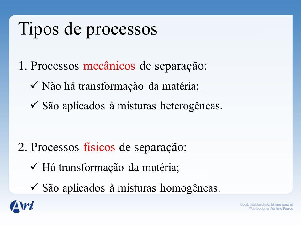 Processo mecânico : Dissolução fracionada Utilizado para separar sólidos de solubilidade diferente.