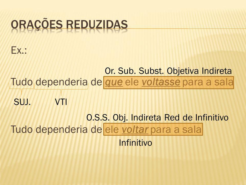 Orações Reduzidas de Gerúndio: Neste caso, há a troca pela forma nominal no Gerúndio (-ndo).