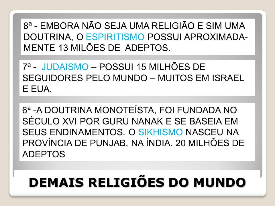 DEMAIS RELIGIÕES DO MUNDO 8ª - EMBORA NÃO SEJA UMA RELIGIÃO E SIM UMA DOUTRINA, O ESPIRITISMO POSSUI APROXIMADA- MENTE 13 MILÕES DE ADEPTOS. 7ª - JUDA