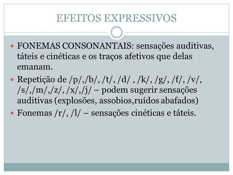 EFEITOS EXPRESSIVOS FONEMAS CONSONANTAIS: sensações auditivas, táteis e cinéticas e os traços afetivos que delas emanam. Repetição de /p/,/b/, /t/, /d