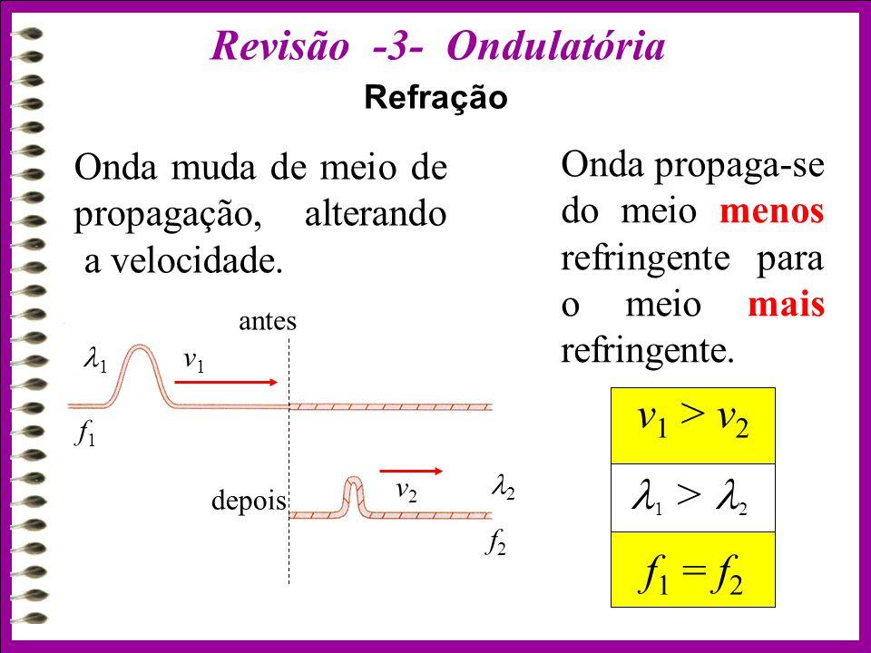 Refração Revisão -3- Ondulatória Onda muda de meio de propagação, alterando a velocidade.