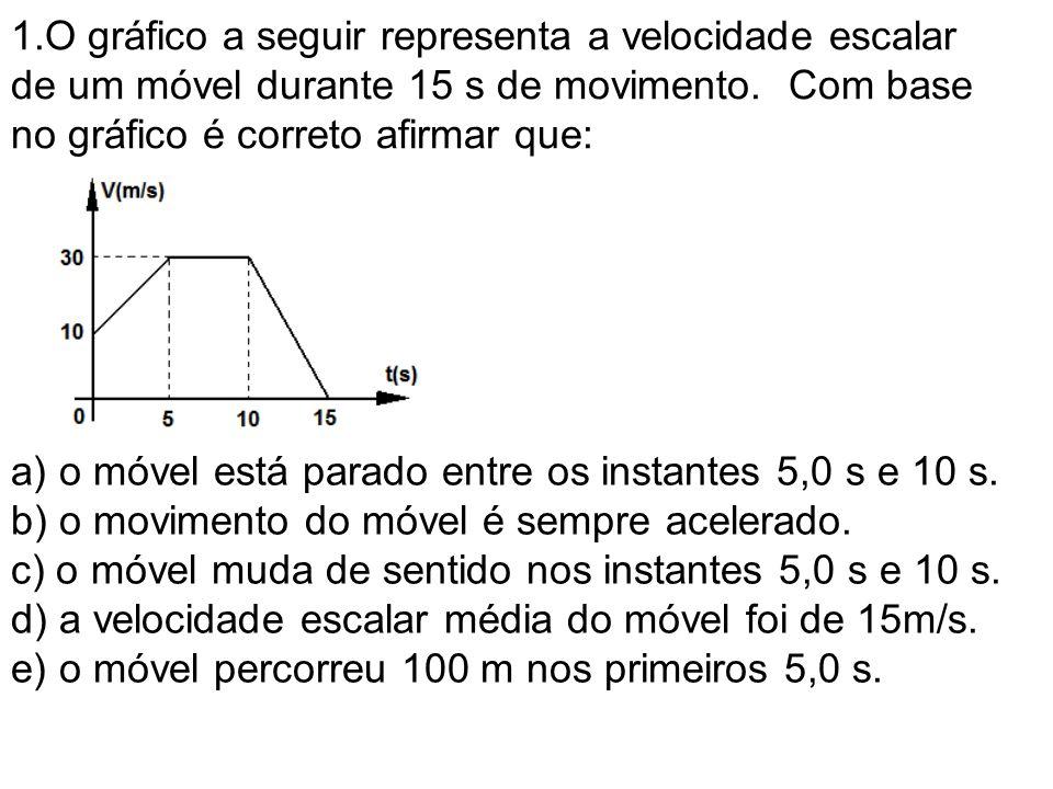 1.O gráfico a seguir representa a velocidade escalar de um móvel durante 15 s de movimento. Com base no gráfico é correto afirmar que: a) o móvel está