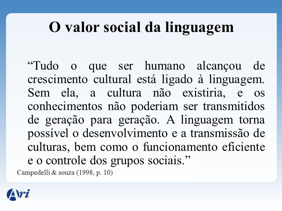 O valor simbólico da linguagem As linguagens utilizadas pelos seres humanos pressupõem conhecimento, por parte de seus usuários, do valor simbólico do
