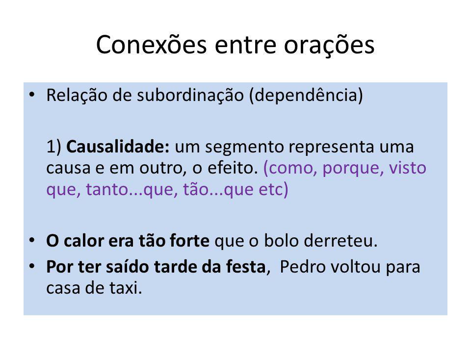 Conexões entre orações Relação de subordinação (dependência) 1) Causalidade: um segmento representa uma causa e em outro, o efeito. (como, porque, vis