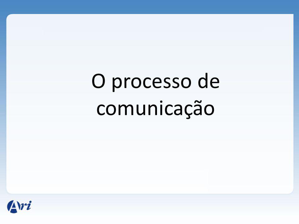 Elementos da comunicação A comunicação consiste na transmissão de ideias (uma mensagem), através de um canal, utilizando-se de um código.