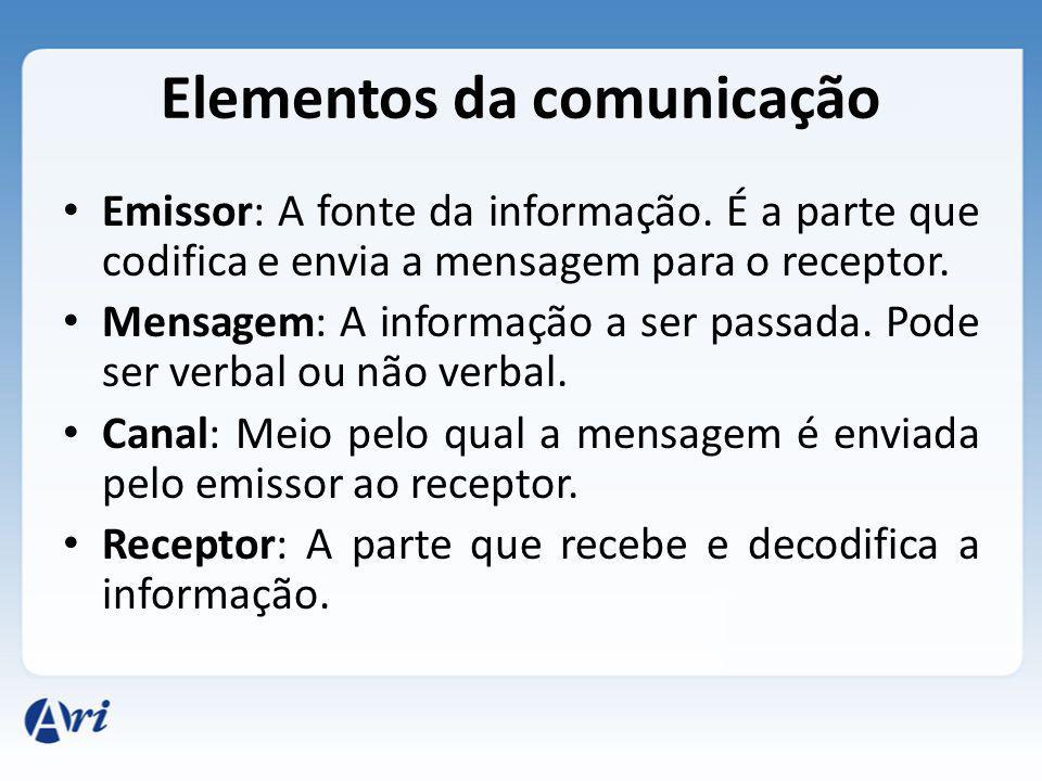 Emissor: A fonte da informação. É a parte que codifica e envia a mensagem para o receptor. Mensagem: A informação a ser passada. Pode ser verbal ou nã