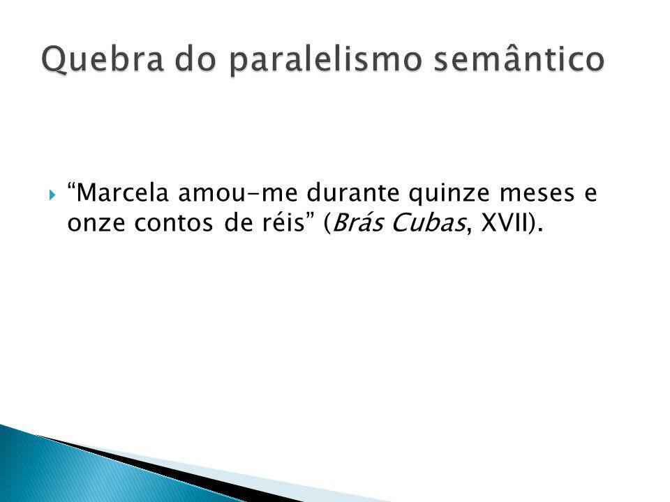 Marcela amou-me durante quinze meses e onze contos de réis (Brás Cubas, XVII).