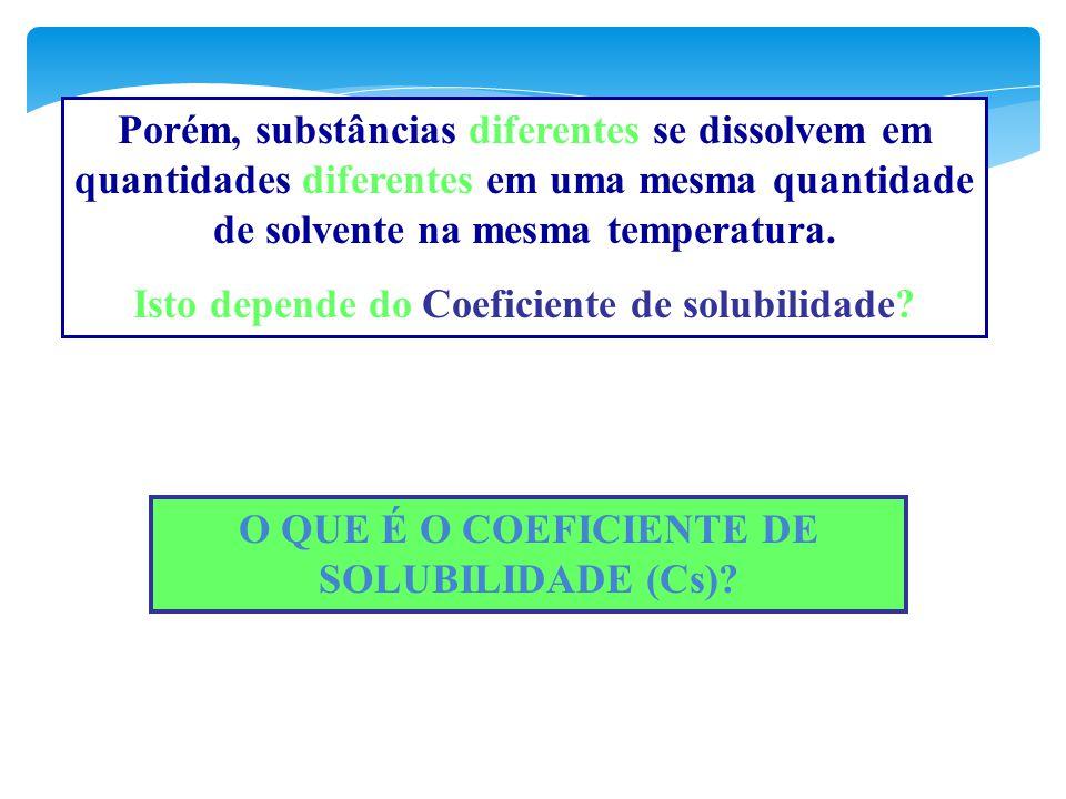 Solução iônica: As partículas dispersas do soluto são íons ou íons e moléculas (dependendo do sal ou do ácido). A solução iônica é também chamada de s