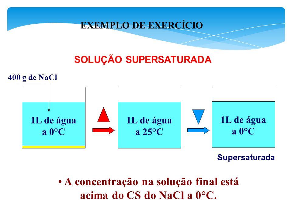 1L de água a 0°C 357 g de NaCl CS do NaCl a 0°C = 35,7 g / 100g de H 2 O CS do NaCl a 25°C = 42,0 g / 100g de H 2 O 400 g de NaCl Saturada insaturada