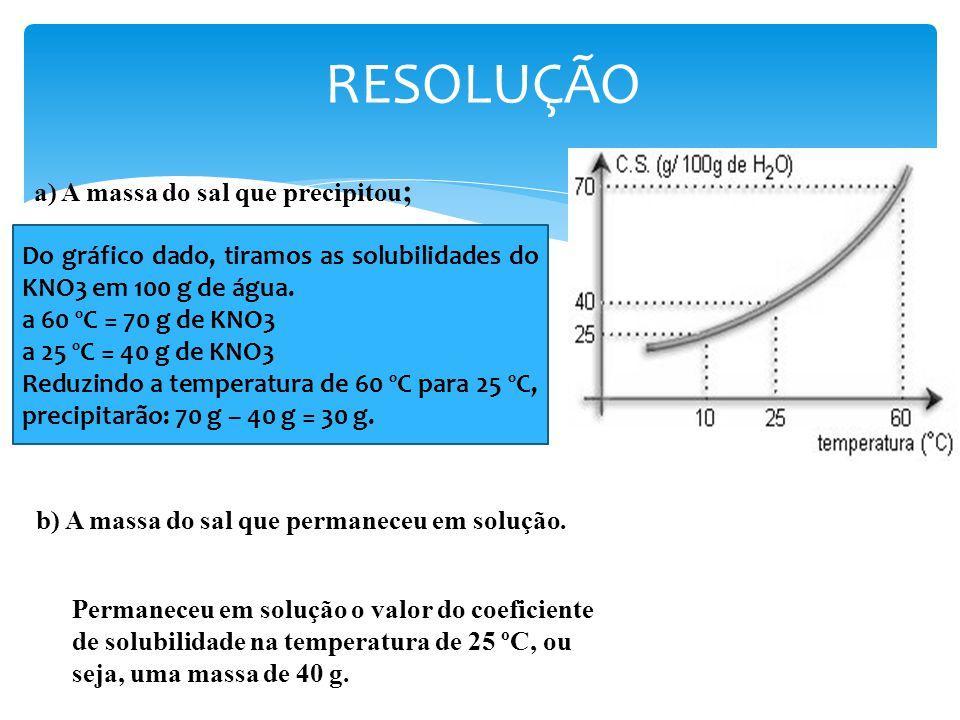 Uma solução saturada de nitrato de potássio (KNO3) constituída, além do sal, por 100 g de água, está a temperatura de 60 ºC. Essa solução é resfriada