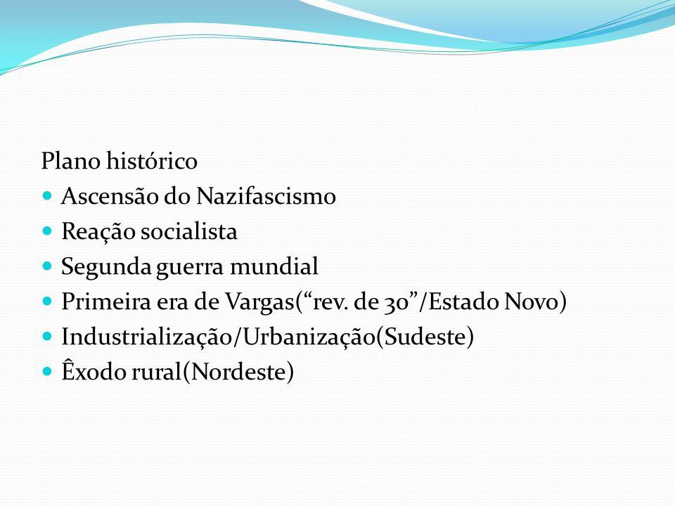 Plano histórico Ascensão do Nazifascismo Reação socialista Segunda guerra mundial Primeira era de Vargas(rev. de 30/Estado Novo) Industrialização/Urba