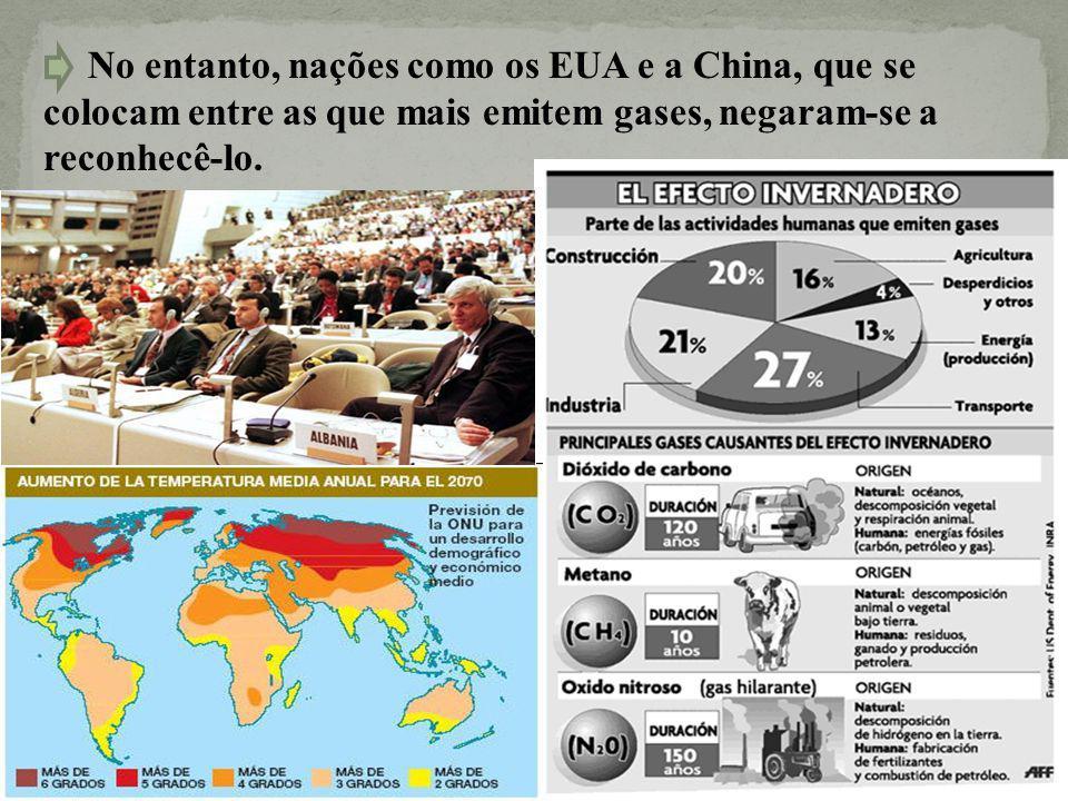 Reunião e números da emissão de gases durante as discussões acerca do Protocolo de Kioto.