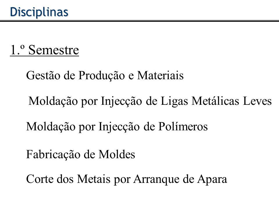 Gestão de Produção e MateriaisDisciplinas 1.º Semestre Moldação por Injecção de Ligas Metálicas Leves Fabricação de Moldes Moldação por Injecção de Po