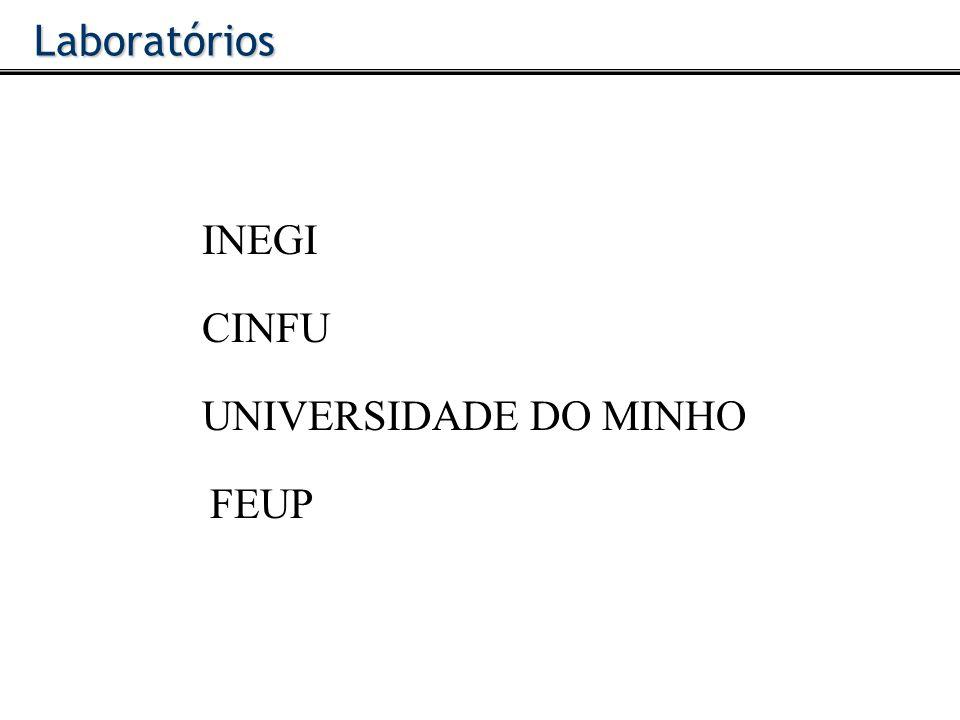 INEGILaboratórios CINFU UNIVERSIDADE DO MINHO FEUP