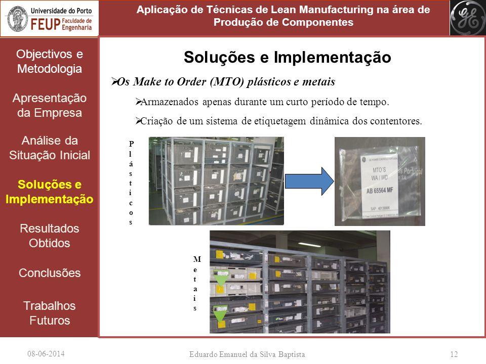 08-06-2014 Eduardo Emanuel da Silva Baptista 12 Objectivos e Metodologia Apresentação da Empresa Análise da Situação Inicial Soluções e Implementação
