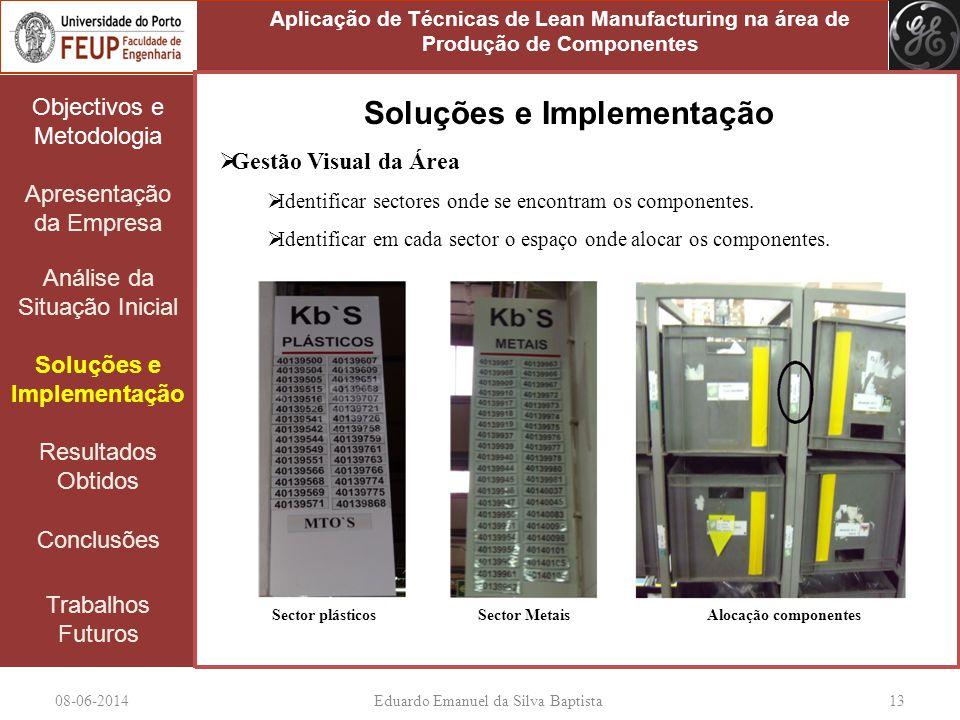 08-06-2014Eduardo Emanuel da Silva Baptista 13 Objectivos e Metodologia Apresentação da Empresa Análise da Situação Inicial Soluções e Implementação R